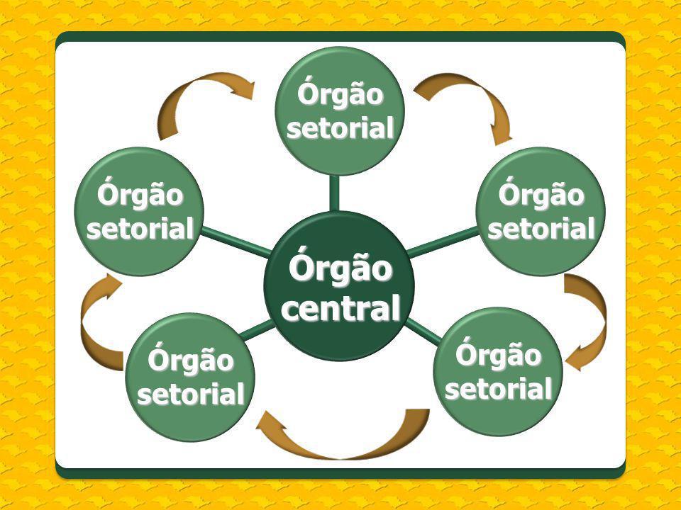 Órgão central Órgão setorial Órgão setorial Órgão setorial Órgão