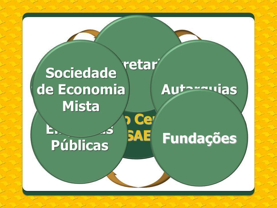 Sociedade de Economia Mista Autarquias Arquivo Público do Estado