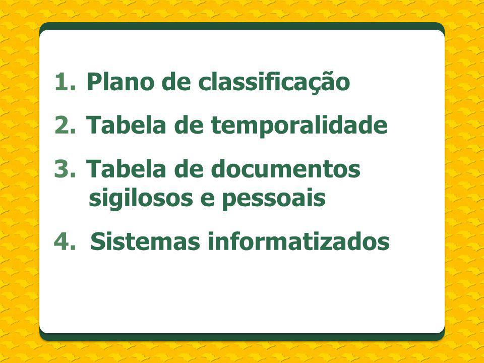 Plano de classificação Tabela de temporalidade Tabela de documentos