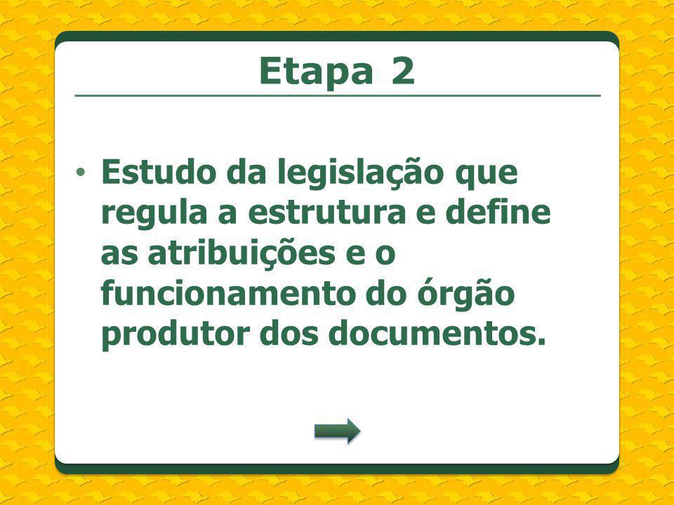 Etapa 2 Estudo da legislação que regula a estrutura e define as atribuições e o funcionamento do órgão produtor dos documentos.
