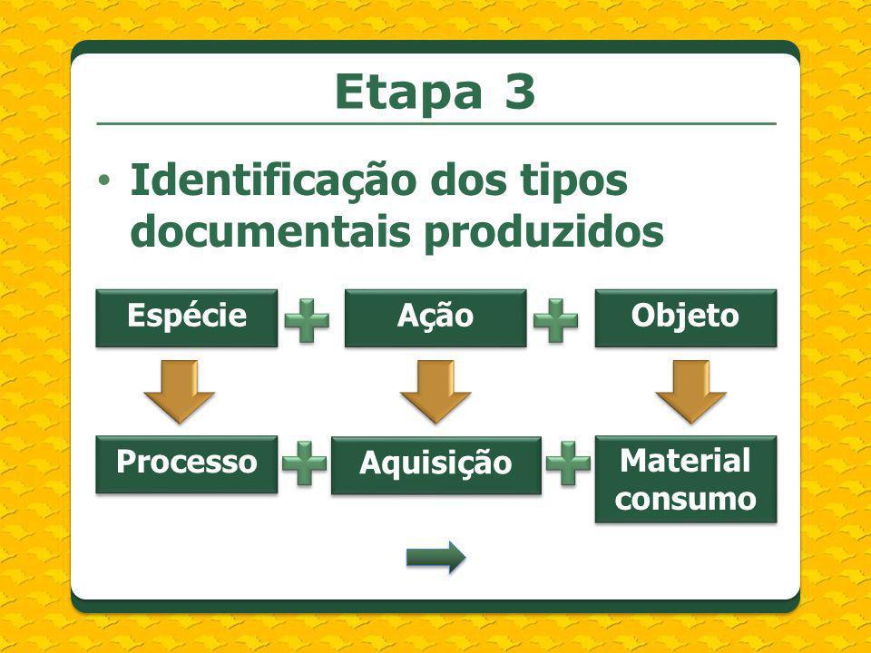 Etapa 3 Identificação dos tipos documentais produzidos Espécie Ação
