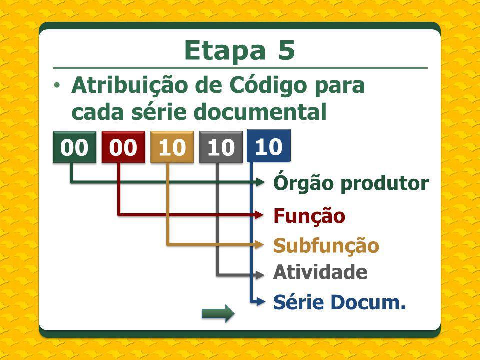 Etapa 5 Atribuição de Código para cada série documental 00 00 10 10 10