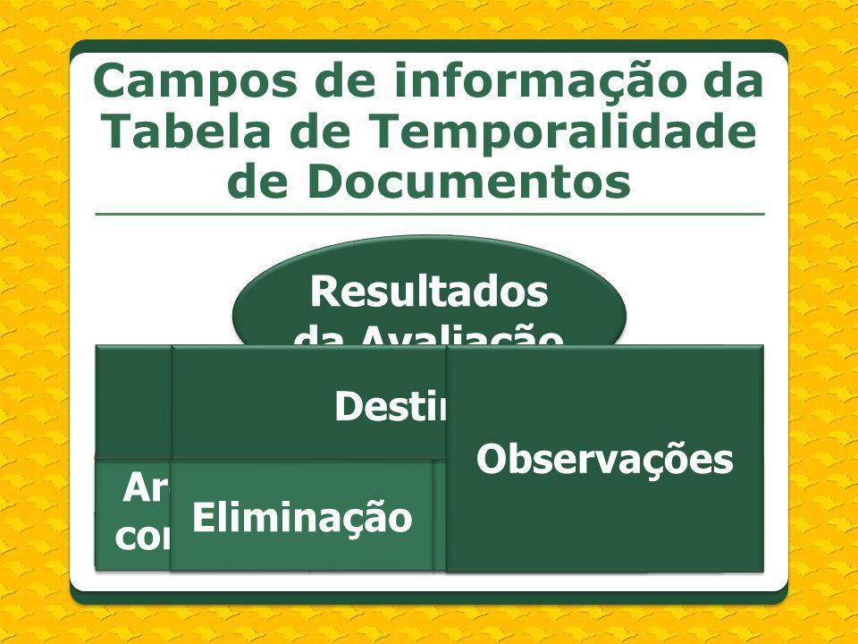 Campos de informação da Tabela de Temporalidade de Documentos