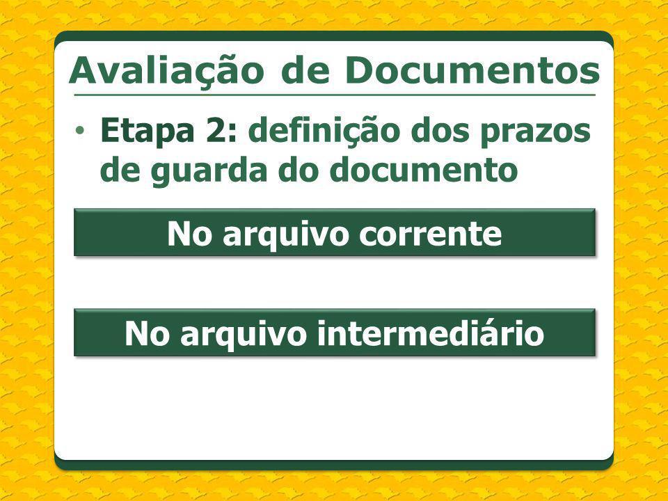 Avaliação de Documentos No arquivo intermediário