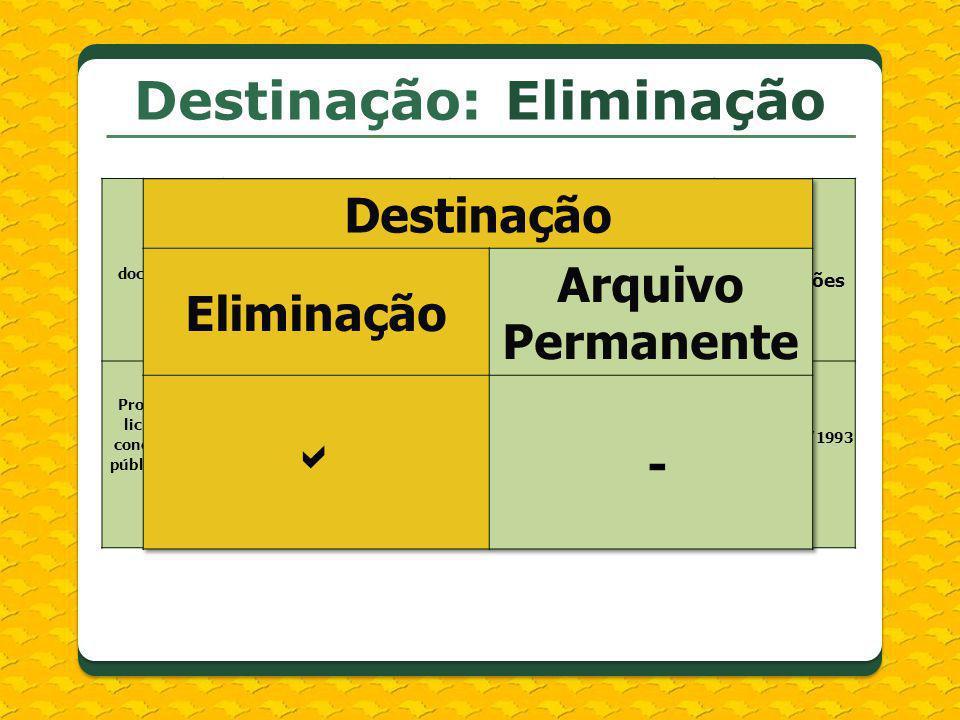 Destinação: Eliminação