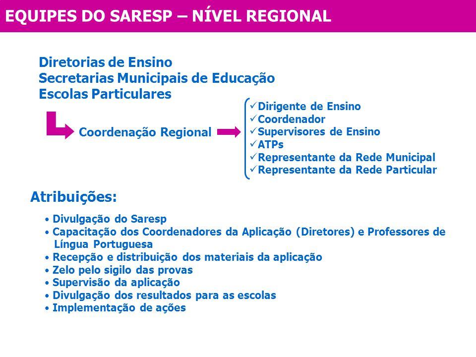 EQUIPES DO SARESP – NÍVEL REGIONAL