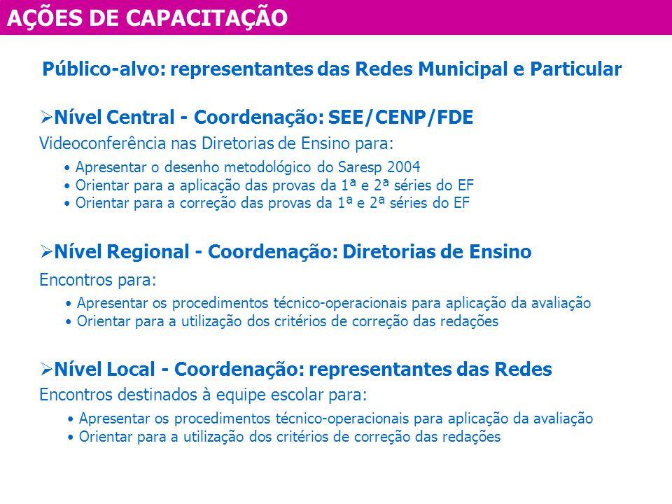 Público-alvo: representantes das Redes Municipal e Particular