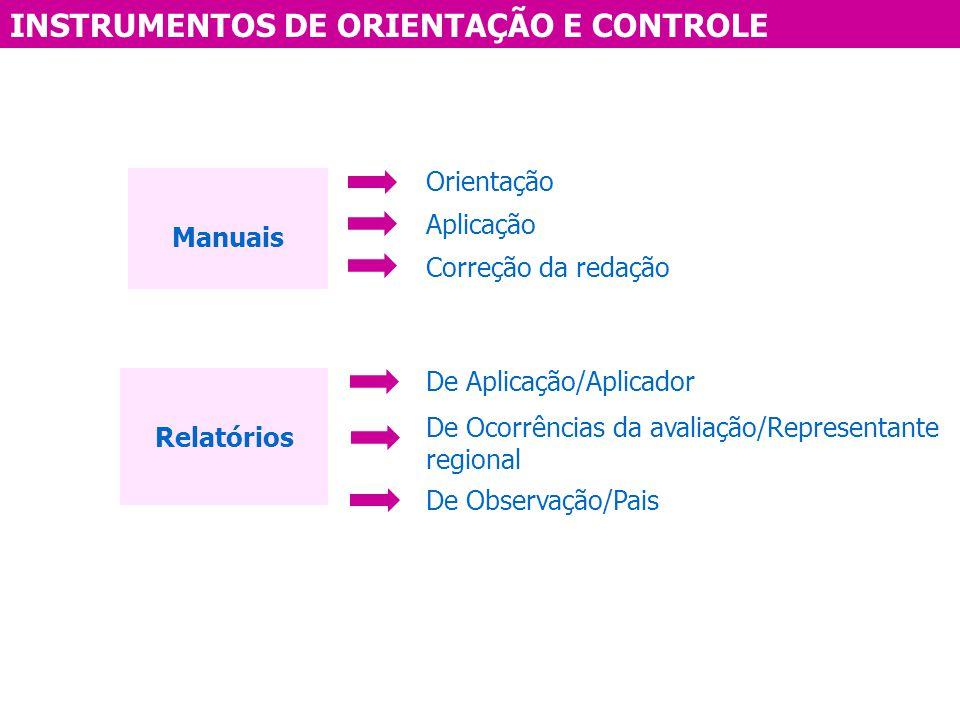 INSTRUMENTOS DE ORIENTAÇÃO E CONTROLE