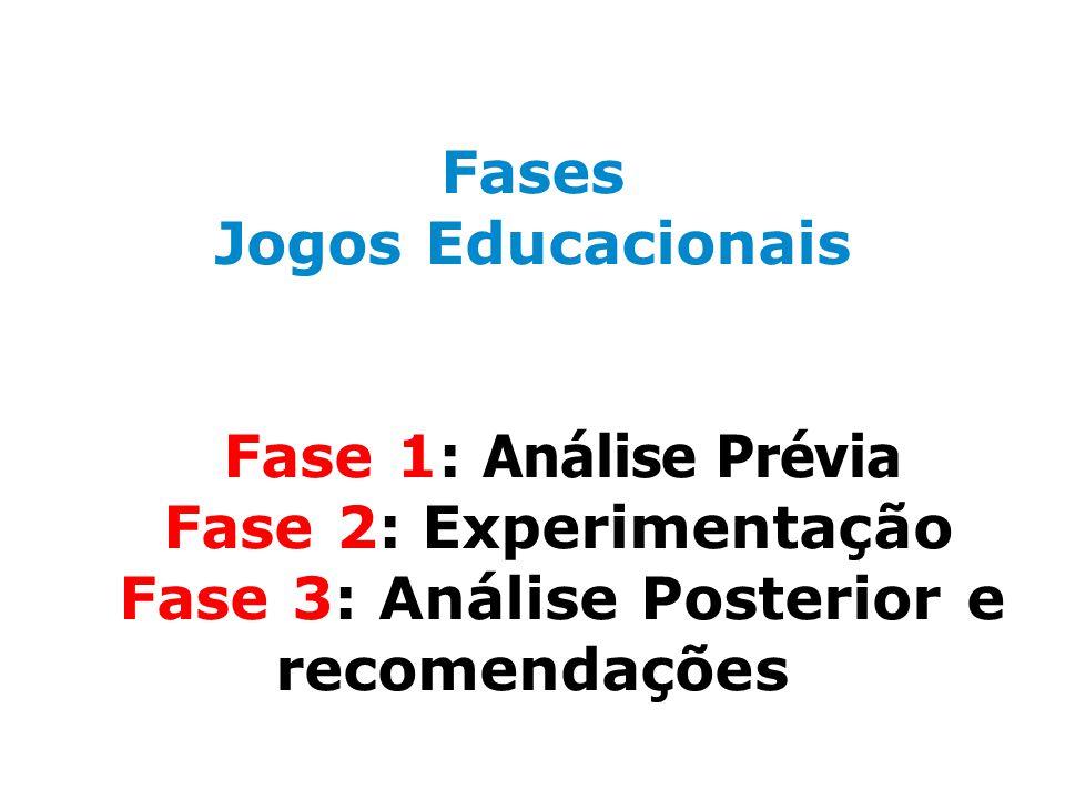 Fases Jogos Educacionais Fase 1: Análise Prévia Fase 2: Experimentação Fase 3: Análise Posterior e recomendações