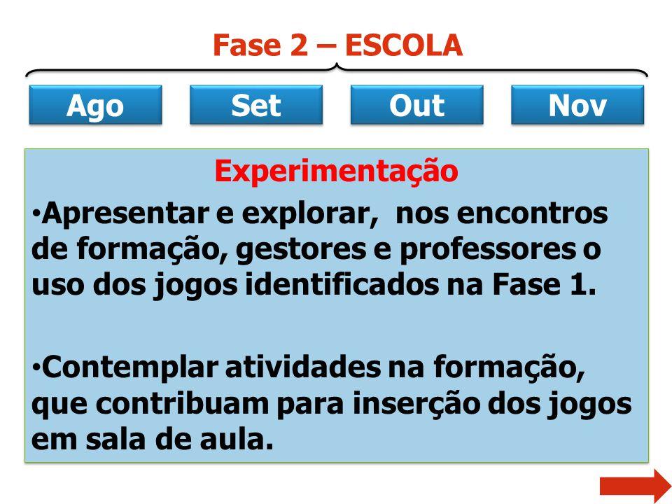 Ago Set. Out. Nov. Fase 2 – ESCOLA. Experimentação.