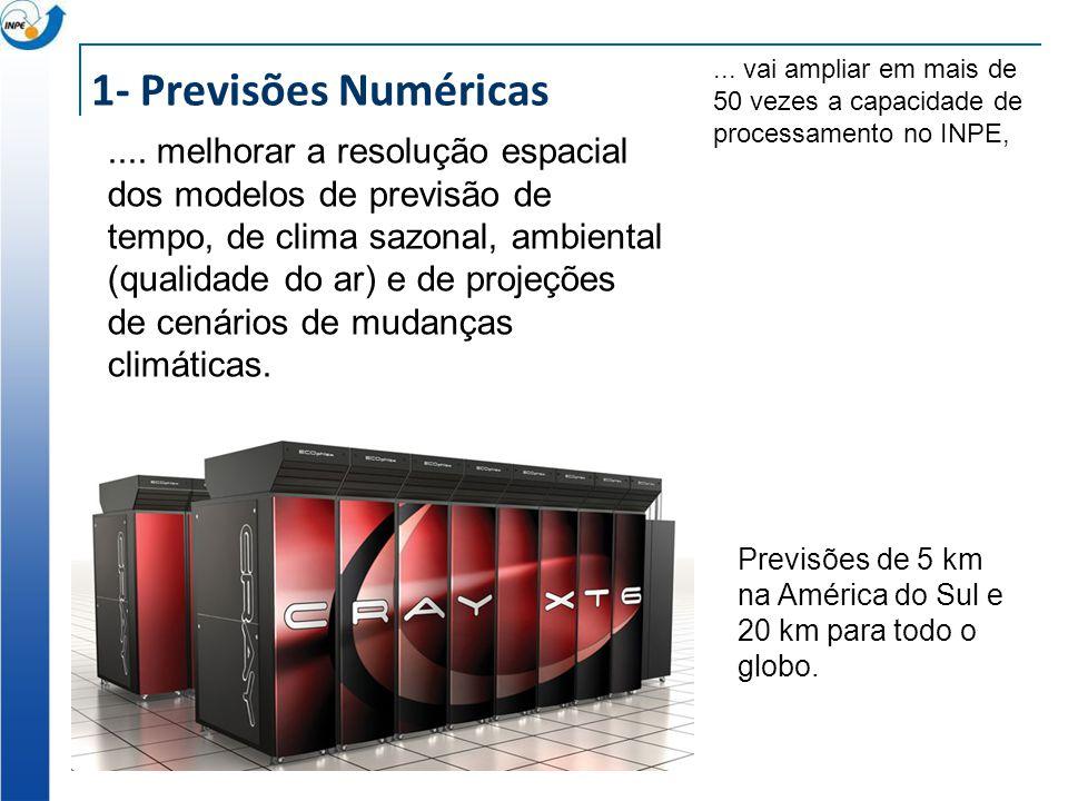 1- Previsões Numéricas ... vai ampliar em mais de 50 vezes a capacidade de processamento no INPE,