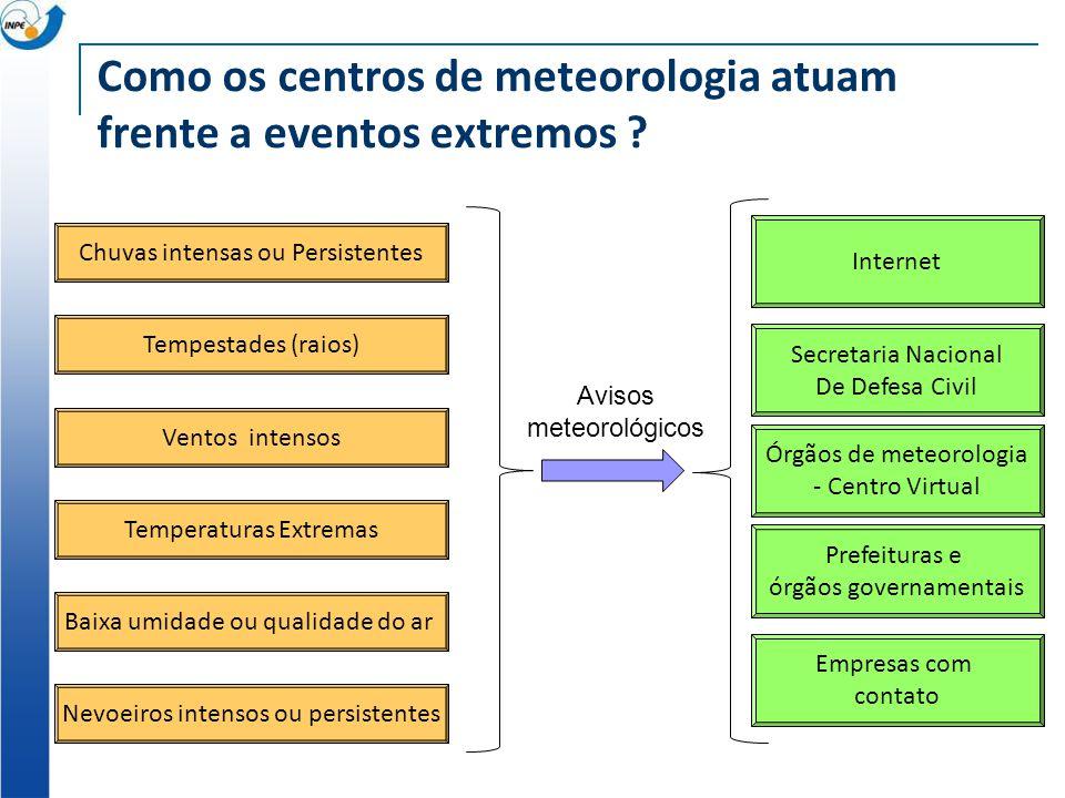 Como os centros de meteorologia atuam frente a eventos extremos