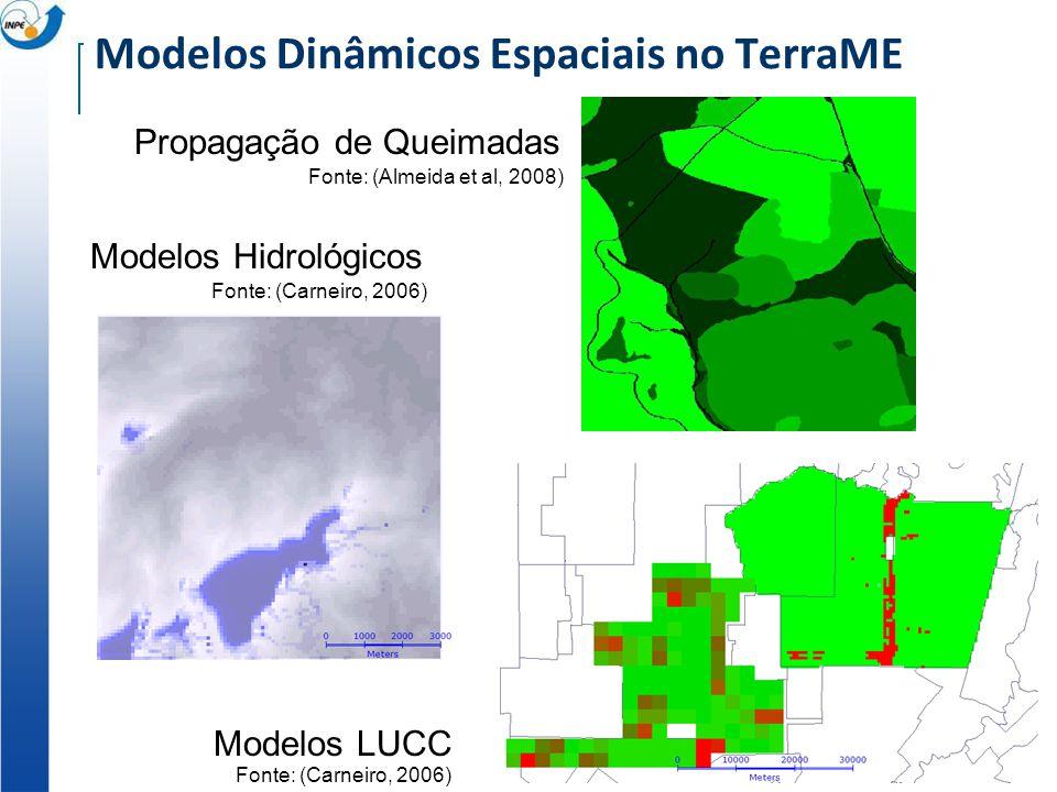 Modelos Dinâmicos Espaciais no TerraME