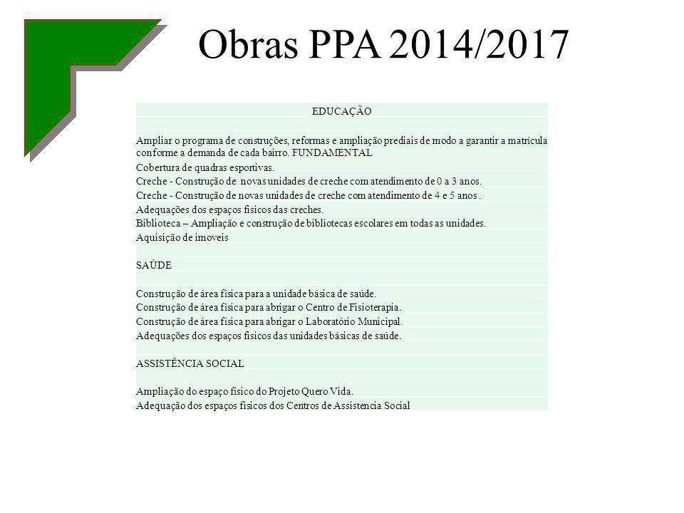 Obras PPA 2014/2017 EDUCAÇÃO.