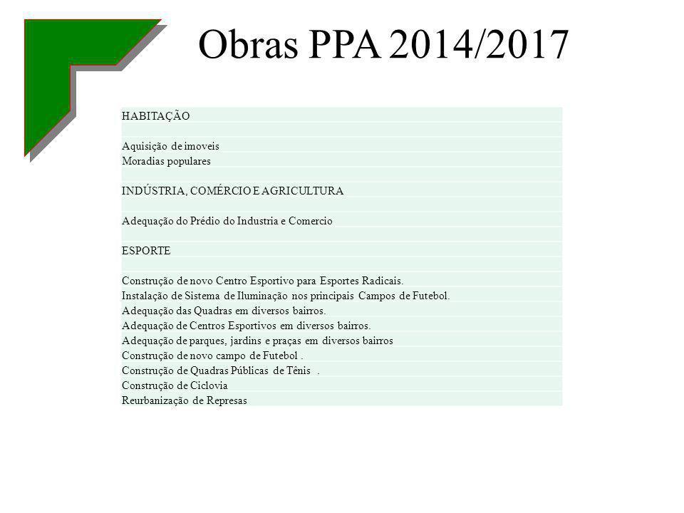 Obras PPA 2014/2017 HABITAÇÃO Aquisição de imoveis Moradias populares