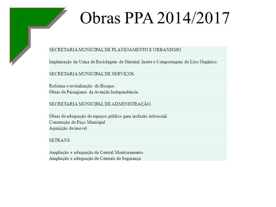 Obras PPA 2014/2017 SECRETARIA MUNICIPAL DE PLANEJAMENTO E URBANISMO