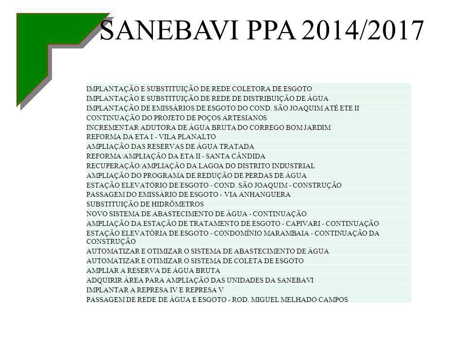 SANEBAVI PPA 2014/2017 IMPLANTAÇÃO E SUBSTITUIÇÃO DE REDE COLETORA DE ESGOTO. IMPLANTAÇÃO E SUBSTITUIÇÃO DE REDE DE DISTRIBUIÇÃO DE ÁGUA.