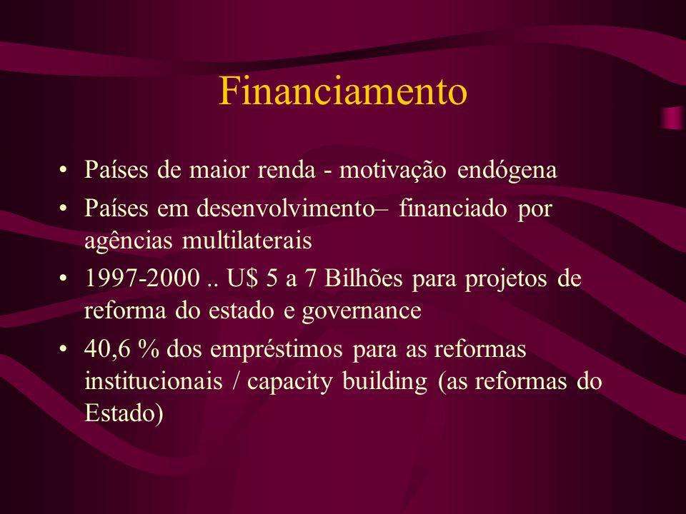 Financiamento Países de maior renda - motivação endógena