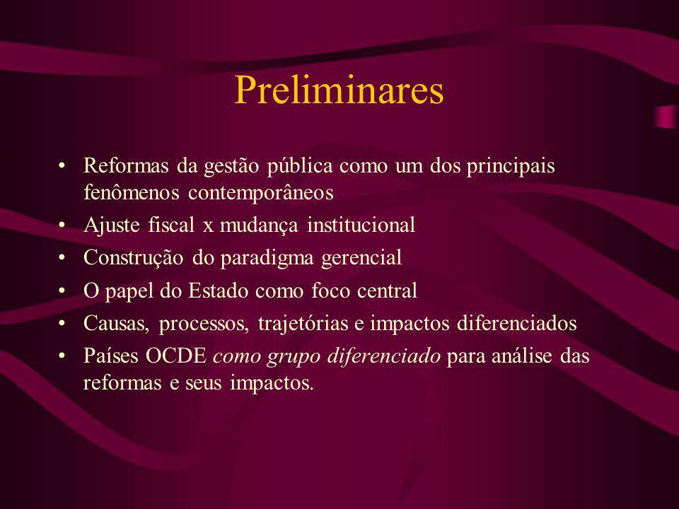 Preliminares Reformas da gestão pública como um dos principais fenômenos contemporâneos. Ajuste fiscal x mudança institucional.