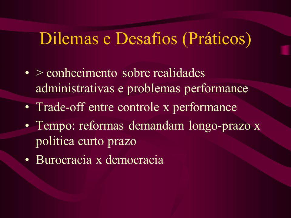 Dilemas e Desafios (Práticos)