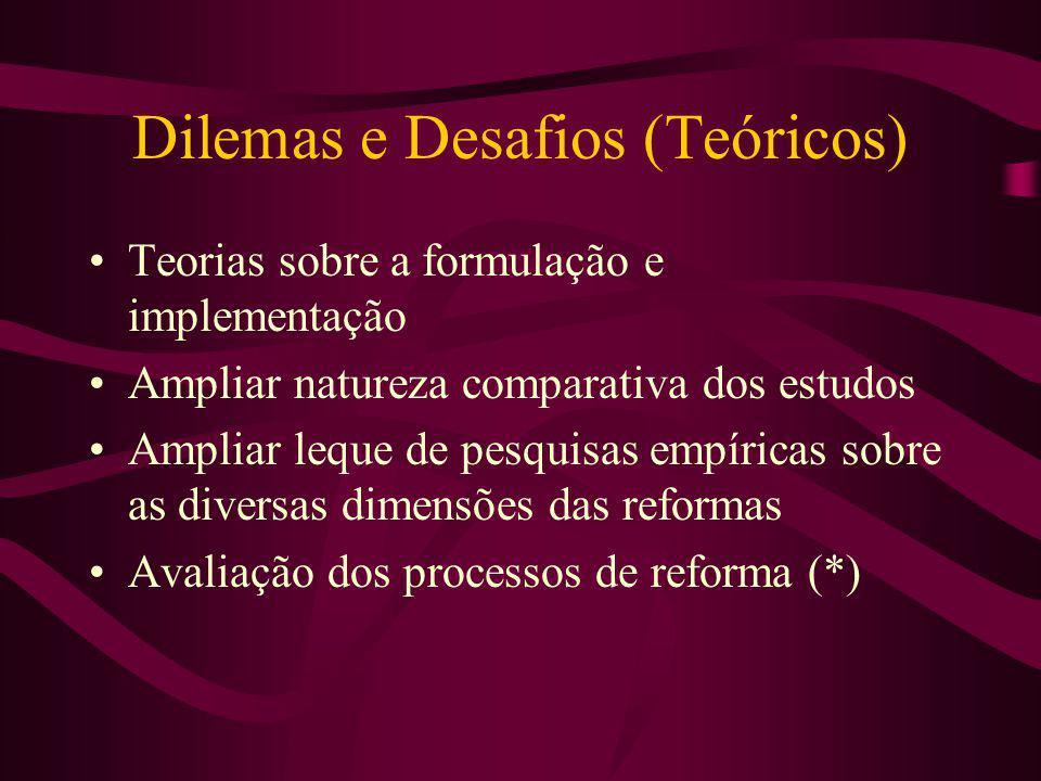 Dilemas e Desafios (Teóricos)