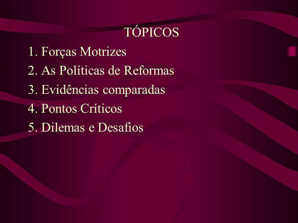 TÓPICOS 1. Forças Motrizes. 2. As Políticas de Reformas. 3. Evidências comparadas. 4. Pontos Críticos.