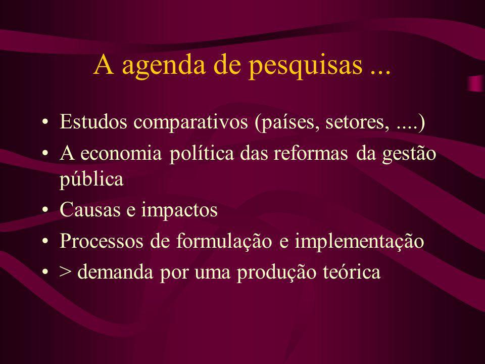 A agenda de pesquisas ... Estudos comparativos (países, setores, ....)