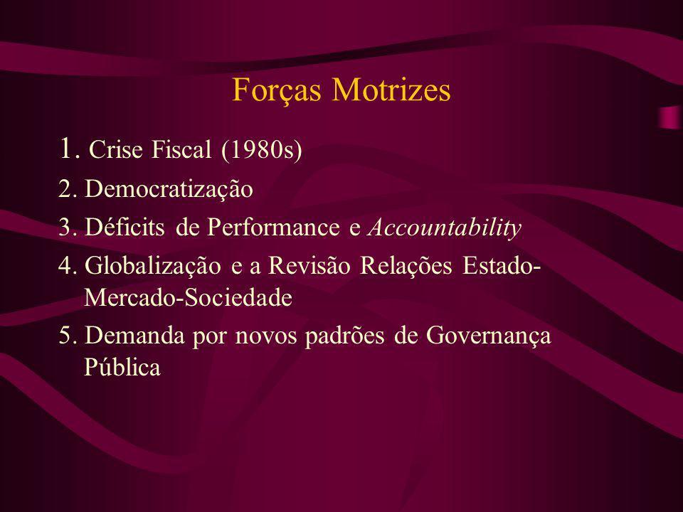 Forças Motrizes 1. Crise Fiscal (1980s) 2. Democratização