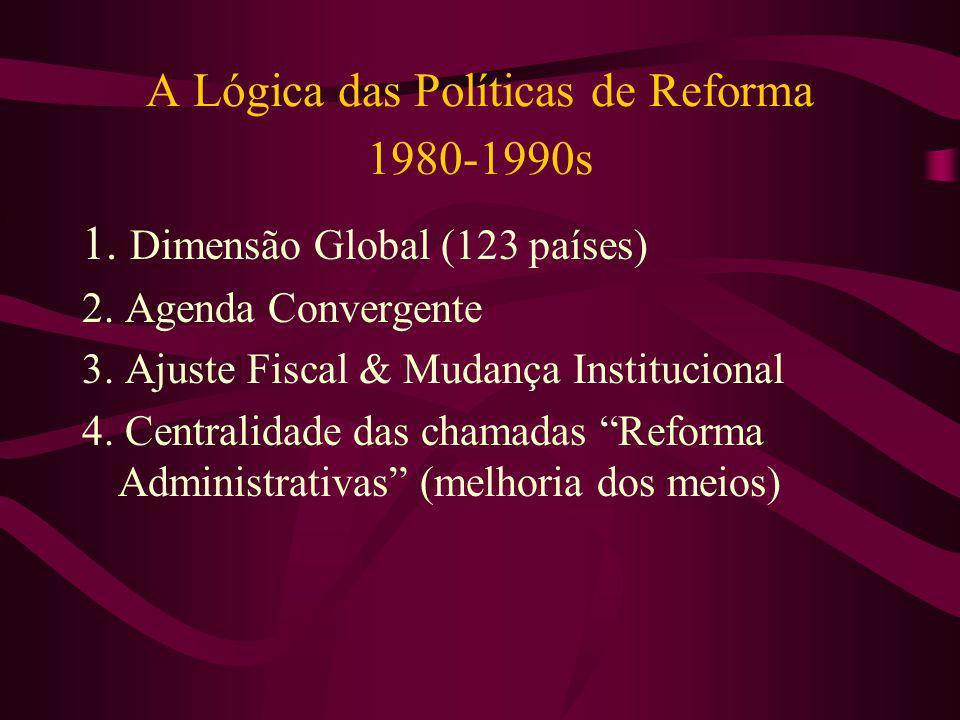 A Lógica das Políticas de Reforma 1980-1990s