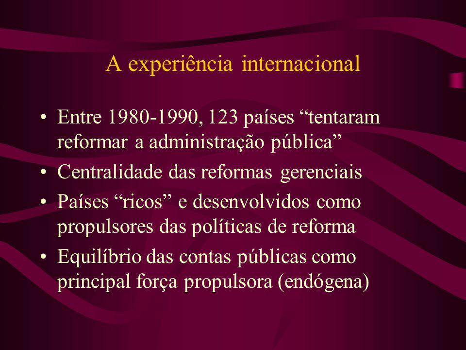 A experiência internacional