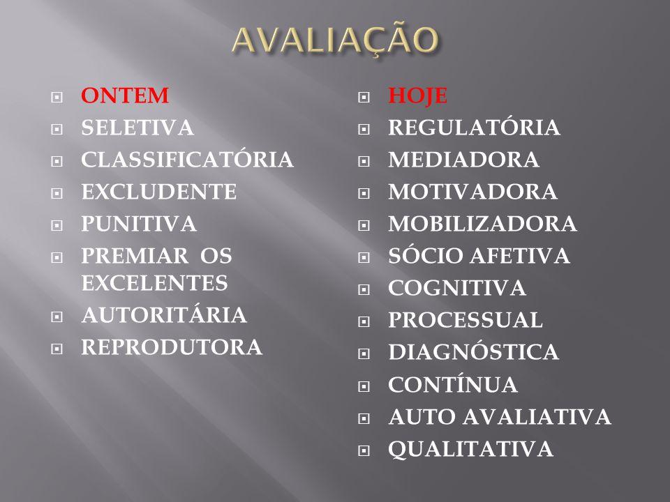 AVALIAÇÃO ONTEM SELETIVA CLASSIFICATÓRIA EXCLUDENTE PUNITIVA