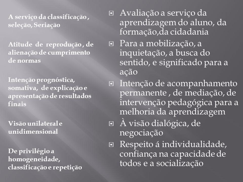 Avaliação a serviço da aprendizagem do aluno, da formação,da cidadania