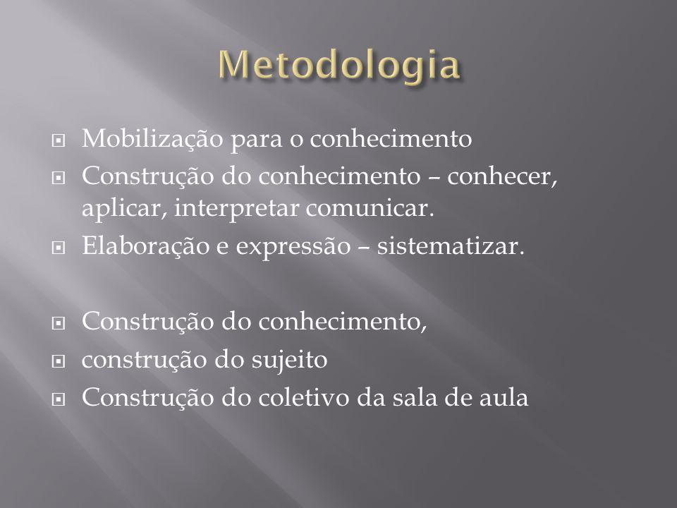 Metodologia Mobilização para o conhecimento