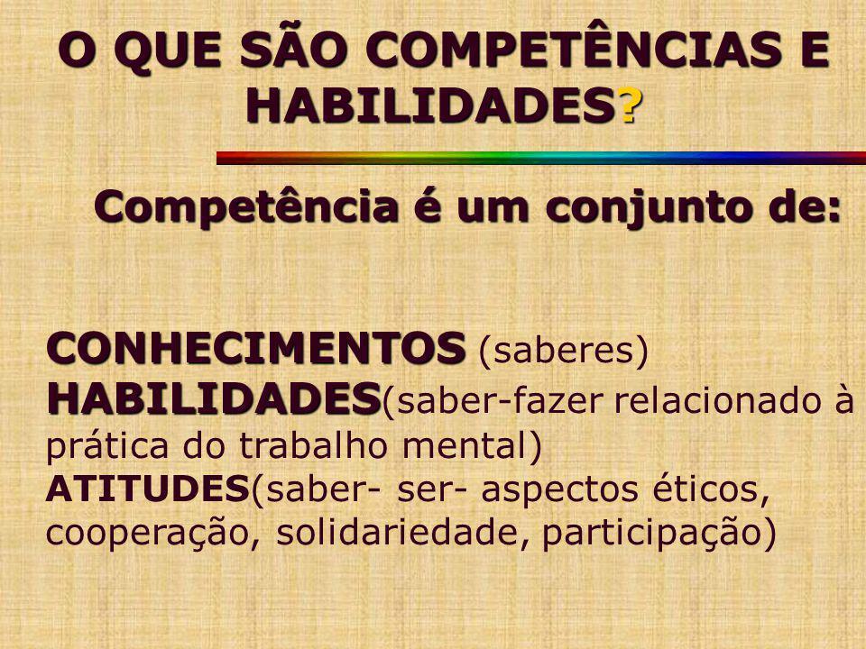 O QUE SÃO COMPETÊNCIAS E HABILIDADES Competência é um conjunto de: