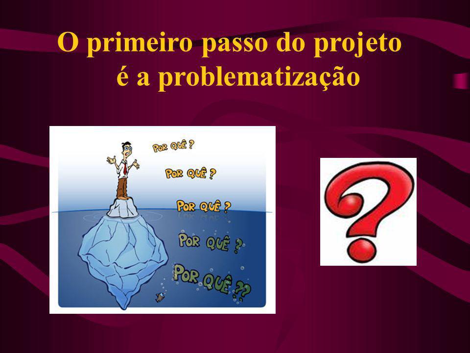 O primeiro passo do projeto é a problematização