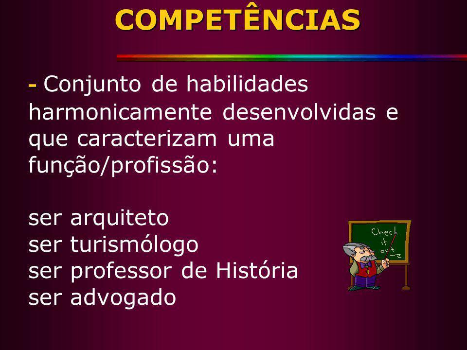 COMPETÊNCIAS - Conjunto de habilidades harmonicamente desenvolvidas e que caracterizam uma função/profissão: ser arquiteto ser turismólogo ser professor de História ser advogado