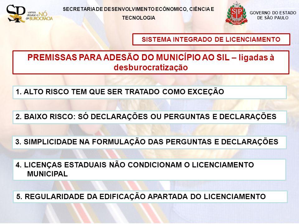 GOVERNO DO ESTADO DE SÃO PAULO. SECRETARIA DE DESENVOLVIMENTO ECÔNOMICO, CIÊNCIA E TECNOLOGIA. SISTEMA INTEGRADO DE LICENCIAMENTO.