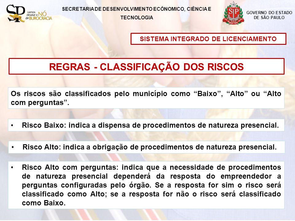 REGRAS - CLASSIFICAÇÃO DOS RISCOS