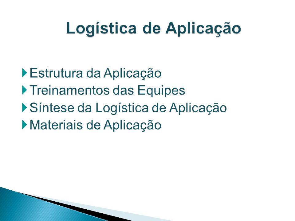 Logística de Aplicação