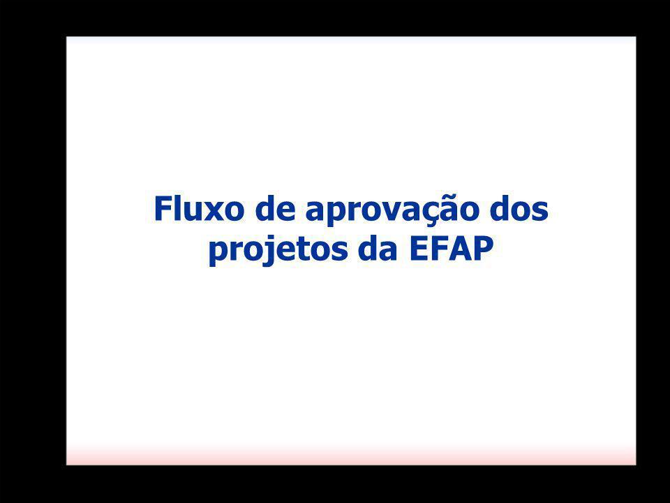 Fluxo de aprovação dos projetos da EFAP