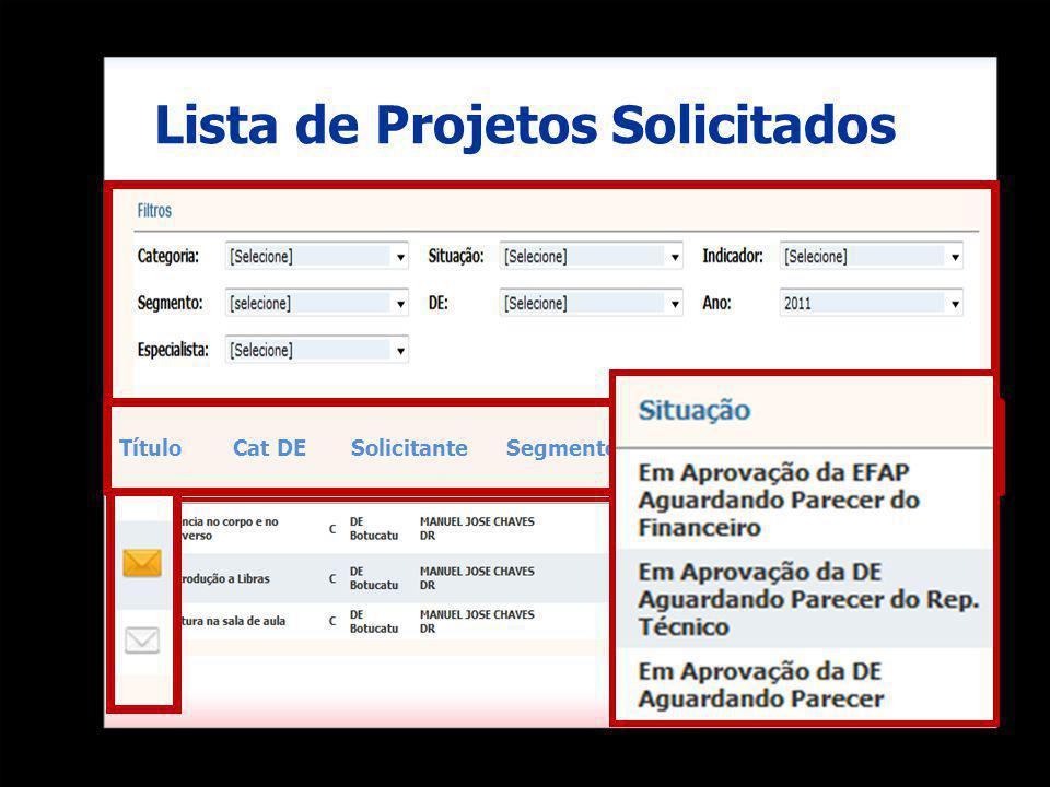 Lista de Projetos Solicitados