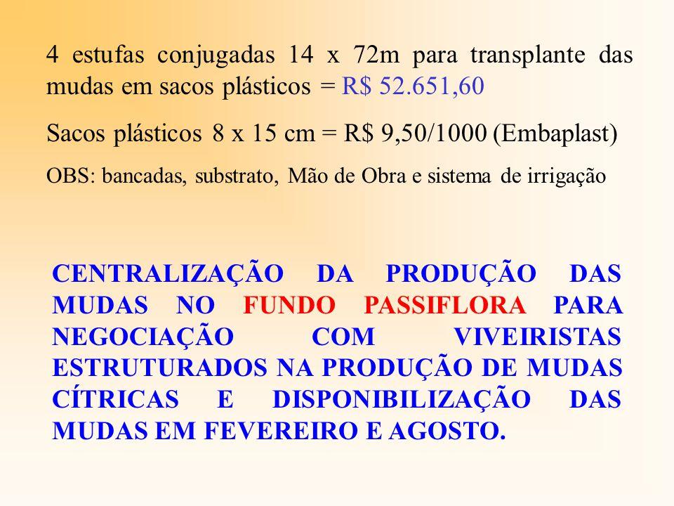 Sacos plásticos 8 x 15 cm = R$ 9,50/1000 (Embaplast)