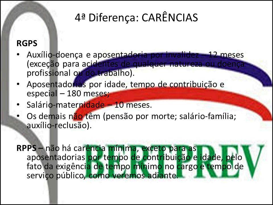 4ª Diferença: CARÊNCIAS