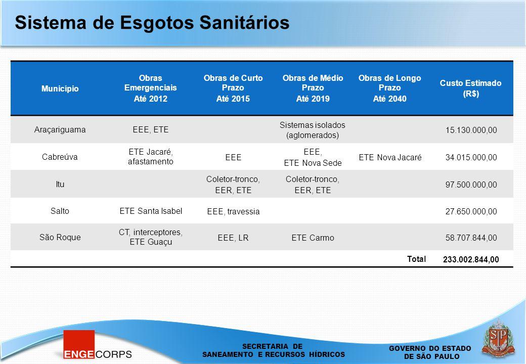 Sistema de Esgotos Sanitários