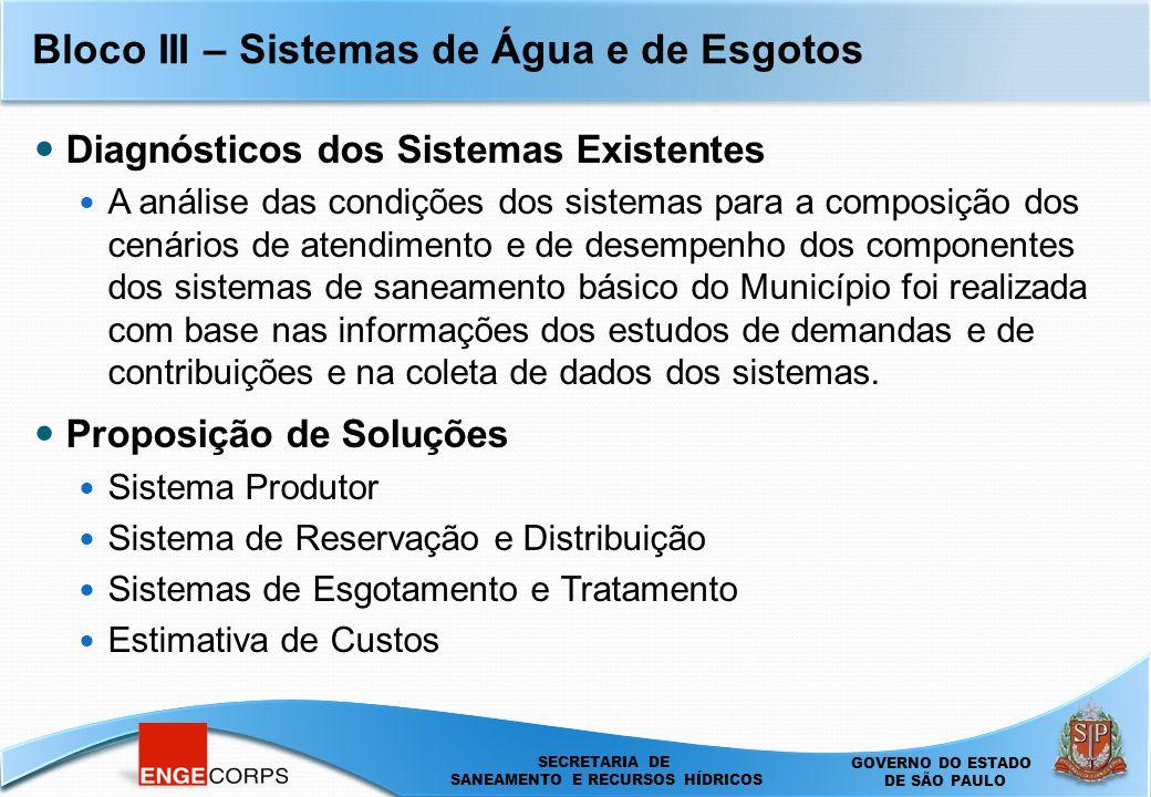 Bloco III – Sistemas de Água e de Esgotos