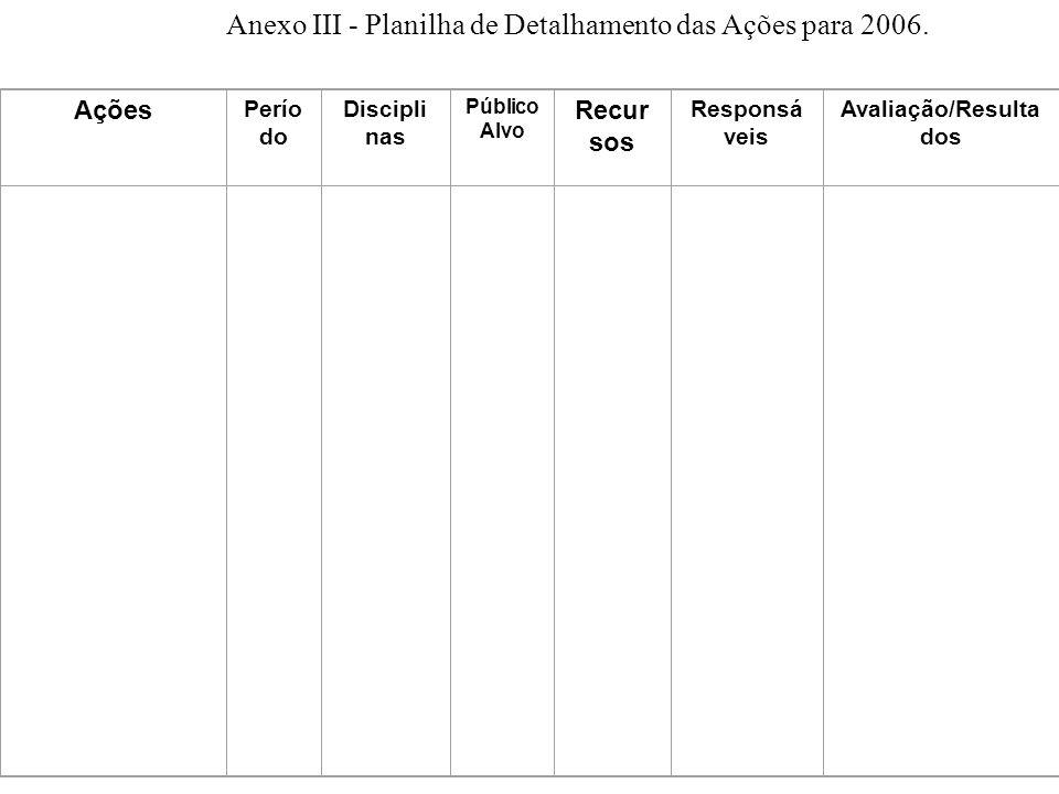 Anexo III - Planilha de Detalhamento das Ações para 2006.