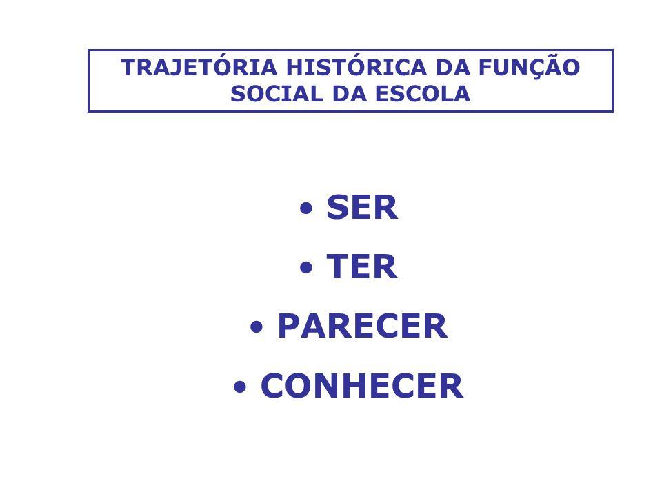 TRAJETÓRIA HISTÓRICA DA FUNÇÃO SOCIAL DA ESCOLA