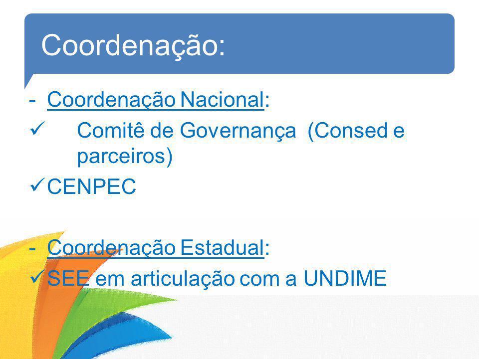 Coordenação: Coordenação Nacional:
