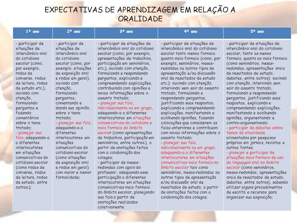 EXPECTATIVAS DE APRENDIZAGEM EM RELAÇÃO A ORALIDADE