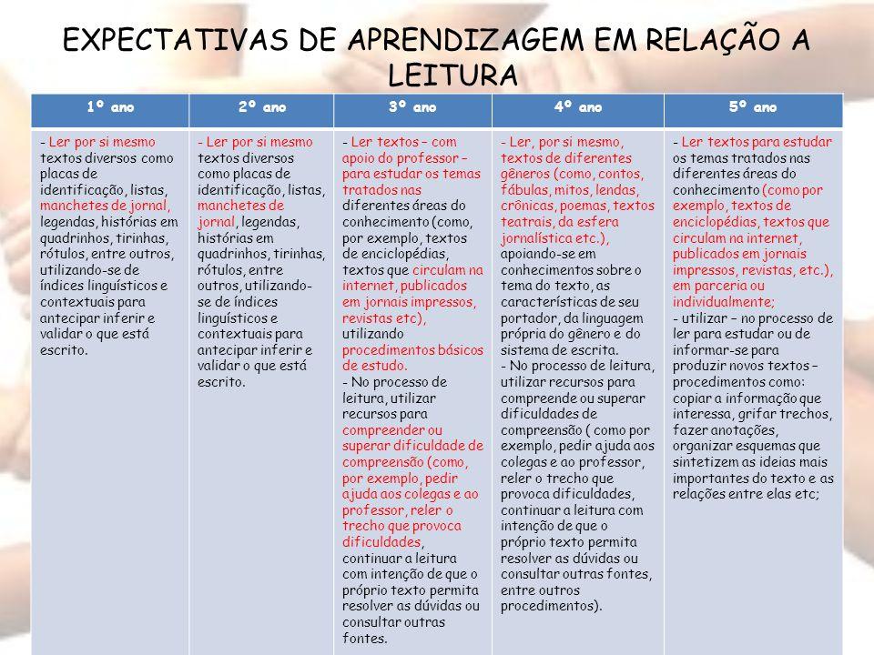 EXPECTATIVAS DE APRENDIZAGEM EM RELAÇÃO A LEITURA